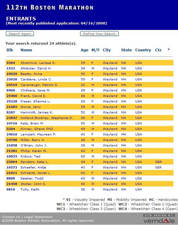 Boston Marathon 4/17/08: Wayland has 24 runners with bib numbers slated to run in Monday's marathon.